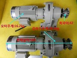 SUMITOMO, Used / CNHM1-E125DR-B-255 / Motor,TC-FFB-1B Motor, 1spell, ratio255:1