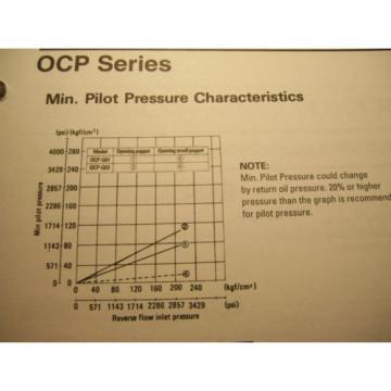 origin Nachi OCP-G01-W1-21 Modular Valve