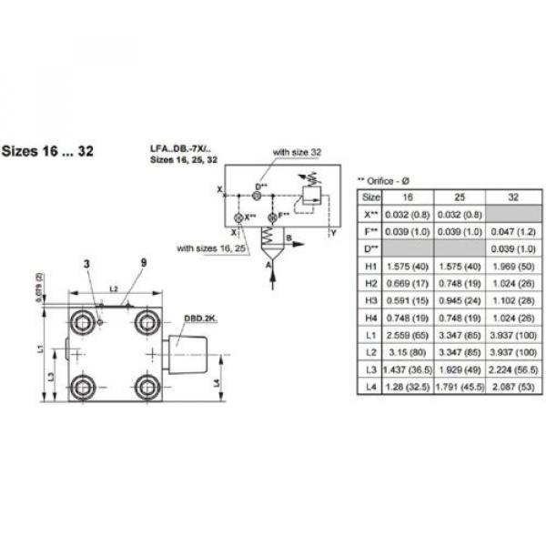 Bosch Rexroth R978909947 LFA25DBW2-71/200 Control Cover Hydraulic Valve #2 image