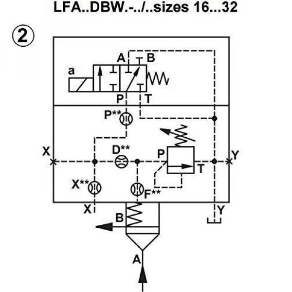 Bosch Rexroth R978909947 LFA25DBW2-71/200 Control Cover Hydraulic Valve #3 image